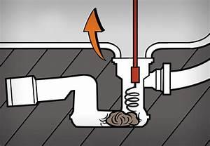 Dusche Reinigen Backpulver : abfluss verstopft haare bartschrze sammeltuch fr haare ~ Lizthompson.info Haus und Dekorationen
