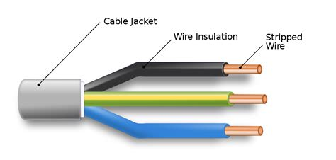 Electrical Cable Wikipedia