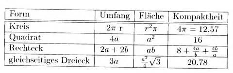 fläche vom kreis berechnen fläche kreis berechnen bnbnews co