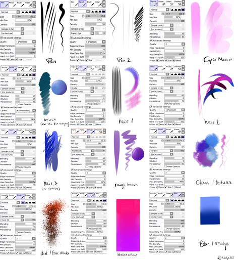 paint tool sai brushes by matysia on deviantart