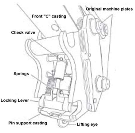 volvo excavator wiring diagrams volvo recall information