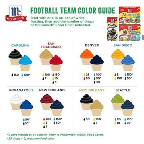 food coloring chart for frosting 53 best images about food coloring charts on