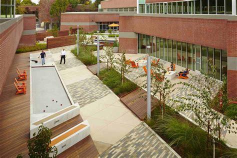 landscape architecture design ideas landscape amazing landscape architecture firms design ideas stunning green rectangle rustic