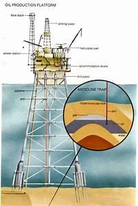 Ocean Drill Oil Rig