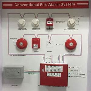 M S Body Conventional Fire Alarm System  Rs 750   Running