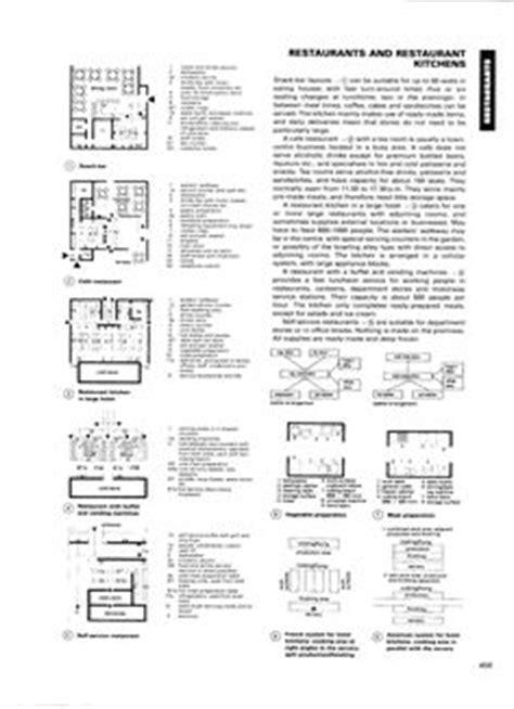 Architectural Standard - Ernst & Peter Neufert