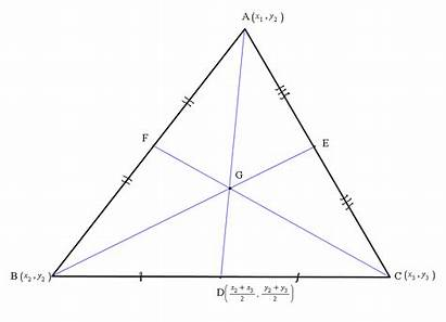 Centroid Triangle Coordinates Vertex Mean Median Each