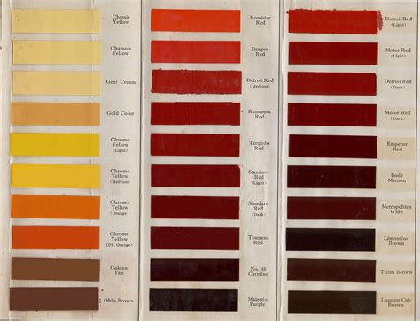 auto color library ppg color library images