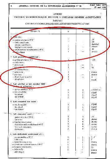 chambre d agriculture 02 memoire contribution à l 39 évaluation du système de