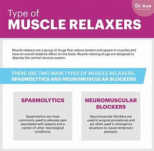 young living muscle pain