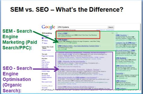 seo and sem basics what are the difference between seo and sem e digital media