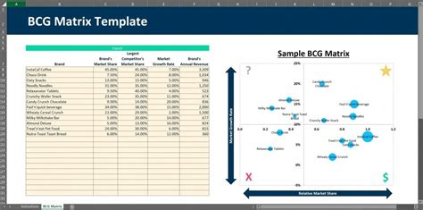 bcg matrix excel template eloquens