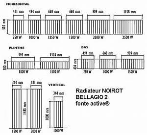 Radiateur Largeur 50 Cm : conseils radiateur inertie bas ~ Premium-room.com Idées de Décoration