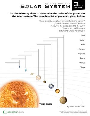 Solar System  Worksheet Educationcom