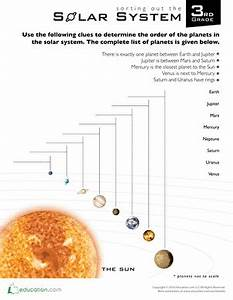 Solar System | Worksheet | Education.com