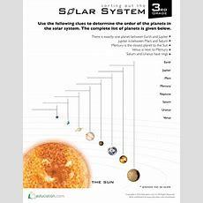 Solar System  Worksheet Educationcom