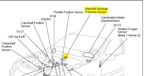 Toyota Camry Manifold Absolute Pressure