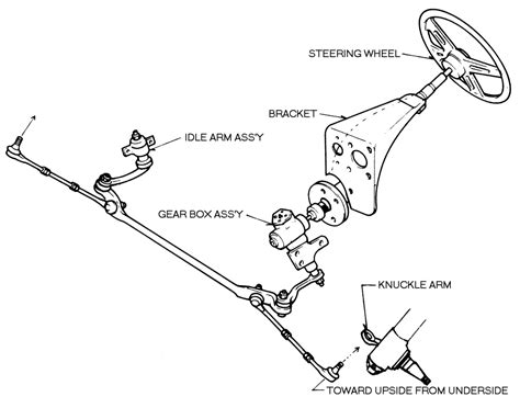 Repair Guides Steering Manual Gear