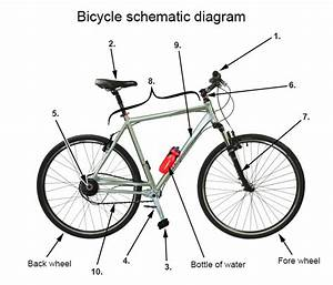 Bike Labeled Parts