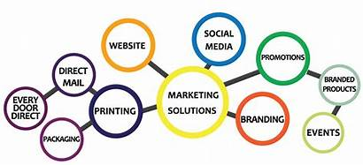 Marketing Solutions Promotional Link Smart Services Solution