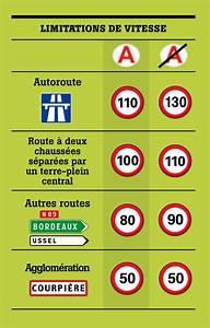 Limitation De Vitesse En France : la conduite accompagn e aac auto cole wagner bouzonville ~ Medecine-chirurgie-esthetiques.com Avis de Voitures