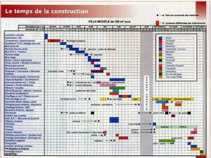 2ebv planning construction extrait magazine for Planning construction maison individuelle