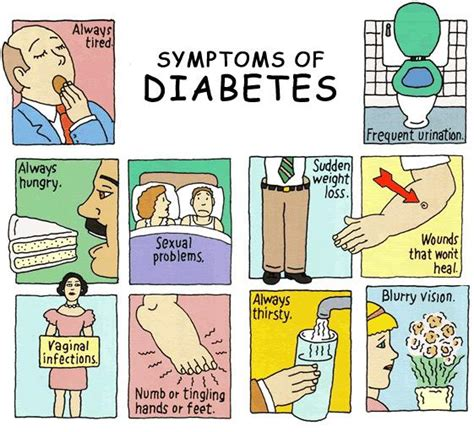 diabetes mellitus  walking encyclopedia