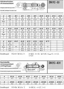 Schrauben Din 912 : schrauben frank aachen din 912 913 ~ A.2002-acura-tl-radio.info Haus und Dekorationen