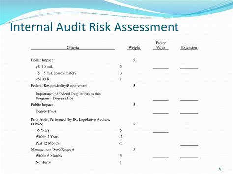 annual audit risk assessment work plan powerpoint