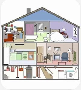 Klasse Sieben Einheit Sechs Mein Haus Und Mein Zimmer