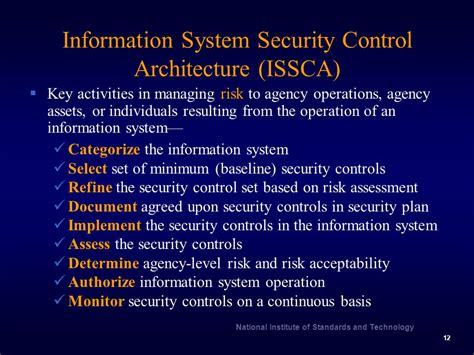 Information System Security Control Architecture (issca