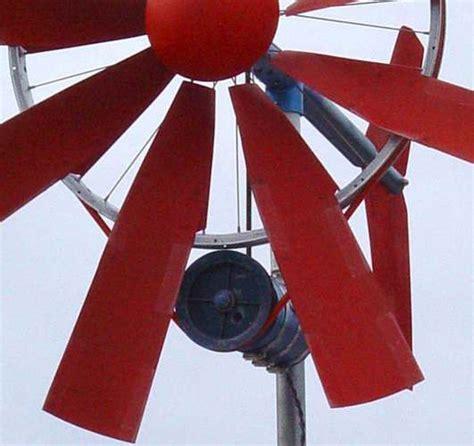 Альтернативные источники энергии ветер
