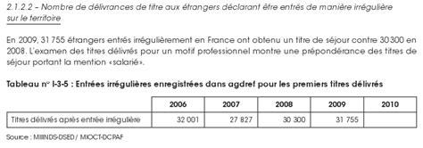 carte de sejour mariage franco algerien carte de s 233 jour 10 ans pour algerien the best cart