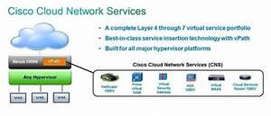 Citrix and NetScaler 1000V Taking Cisco Cloud Network ...