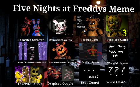 Five Nights At Freddy S Memes - five nights at freddy s meme by ludiculouspegasus on deviantart
