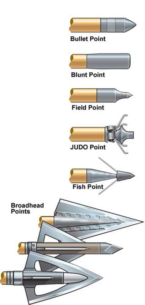 trick arrows  real spacebattles forums