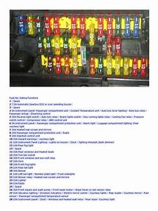 Peugeot 306 Gti 6 Fuse Box Diagram