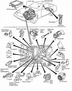 1986 Nissan 300zx Fuse Box