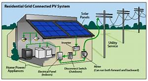 Net Metering - Frequently Asked Questions