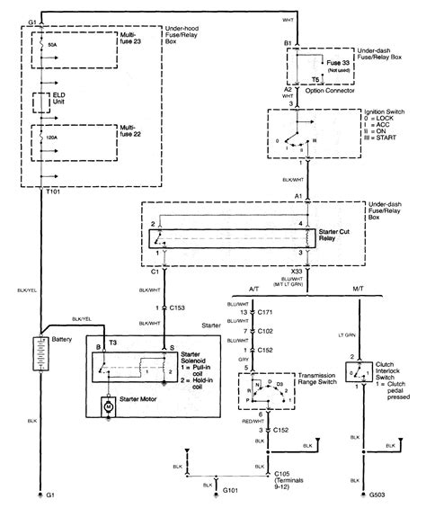acura tl   wiring diagrams starting