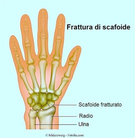 Dolore Interno Spalla Destra - dolore alla mano sinistra o destra al pollice al palmo