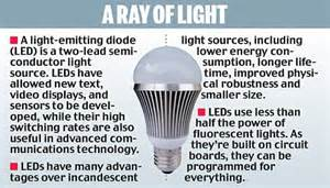 fluorescent bulbs put capital s health at risk as toxic