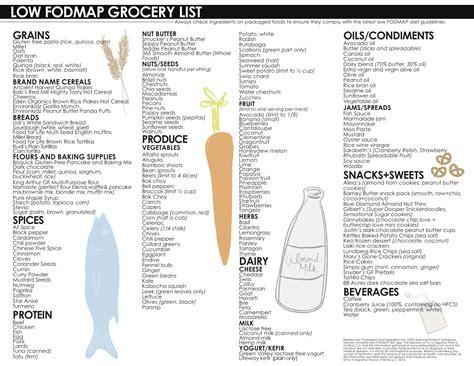 Low Fodmap Grocery List