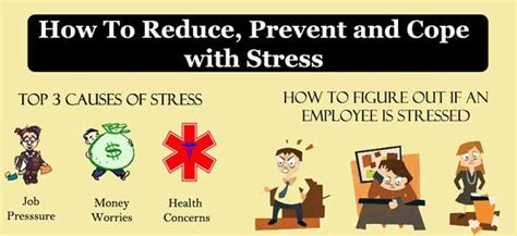 Mindrelaxing Method Charts  How To Cope With Stress