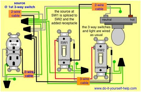 receptacle in a 3 way circuit diy in 2019 3 way switch