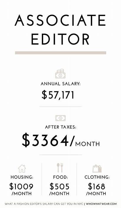 Salary Editor Nyc Budget Month