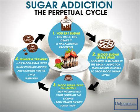 ways  stop sugar cravings drjockerscom