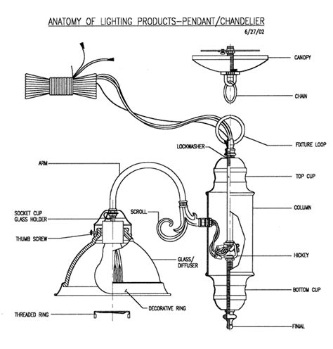 Wiring A Chandelier Diagram by Pendant Light Assembly Search Product