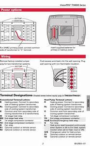 Visionpro Iaq Wiring Diagram