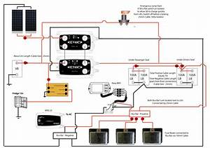 24 Innovative Camper Trailer Battery Wiring Diagram